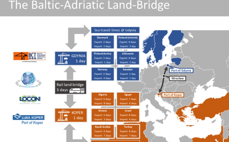 The Baltic-Adriatic Land-Bridge now open for business