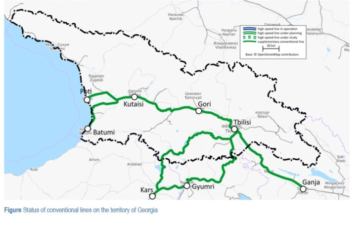 High speed railway network: Georgia