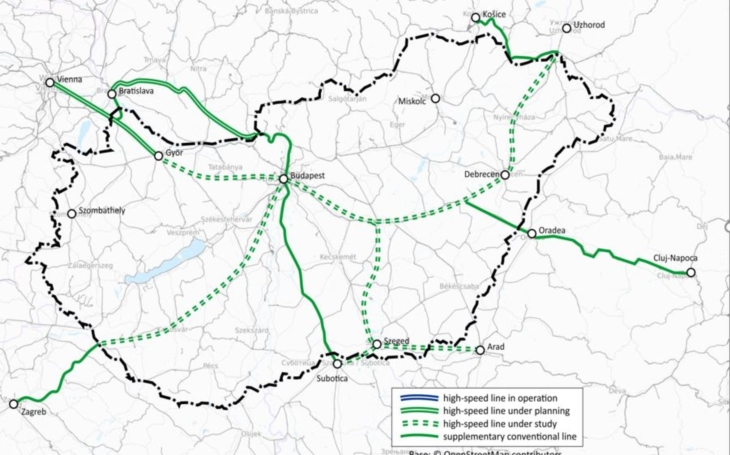 High speed rail network in Hungary